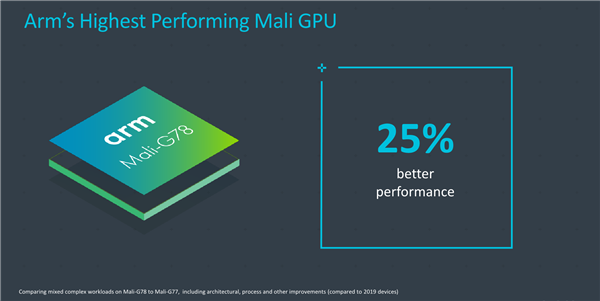 ARM发布旗舰级Mali-G78 GPU:史上首次24核心、性能猛增25%