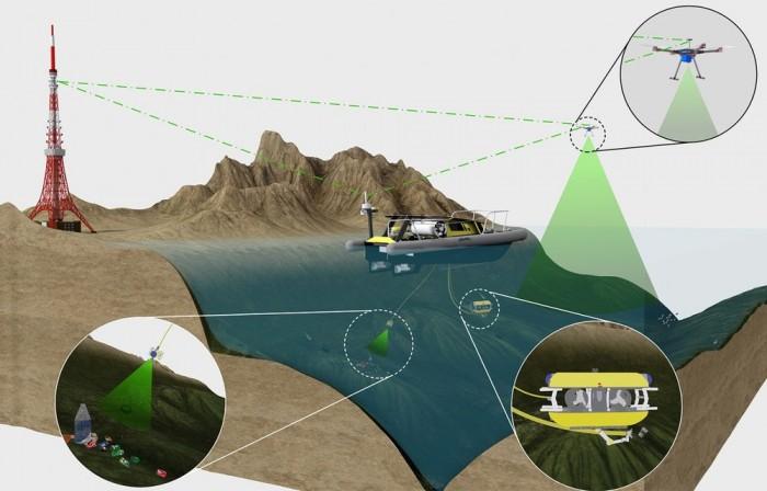 [图]欧盟赞助的SeaClear项目致力于清理海床中的垃圾