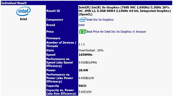 Intel 11代酷睿Iris Xe核显支持超频:轻松提至1.65GHz