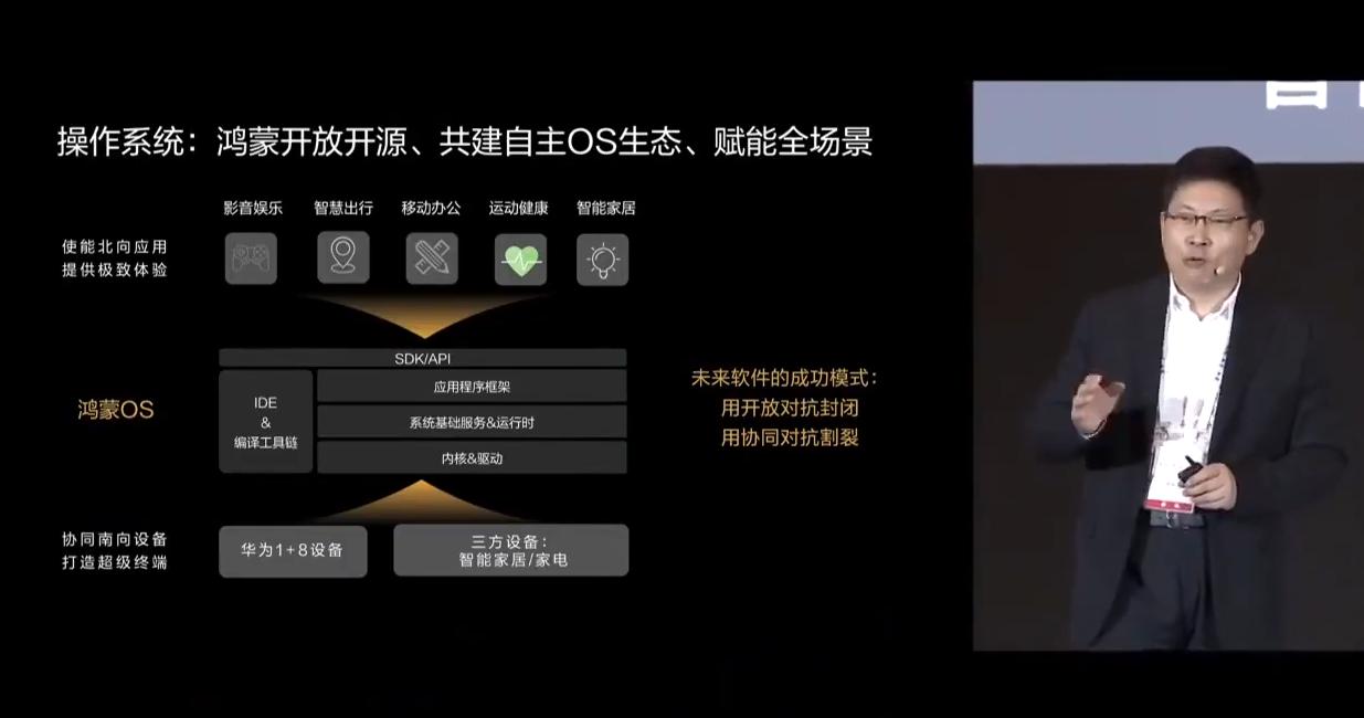 华为余承东:已投入上亿做鸿蒙 现在能达到安卓70-80%水平