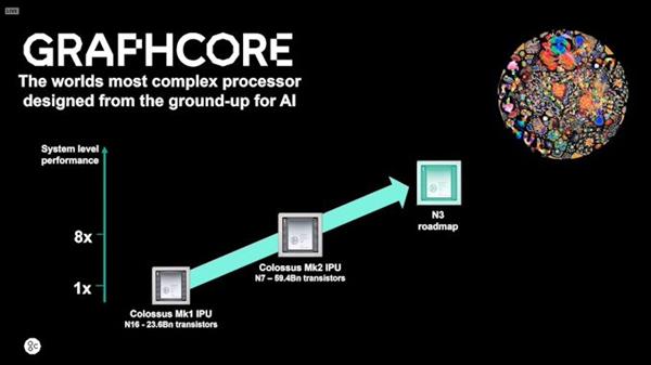 台积电3nm工艺计划2022年大规模投产 首波产能大部分将留给苹果