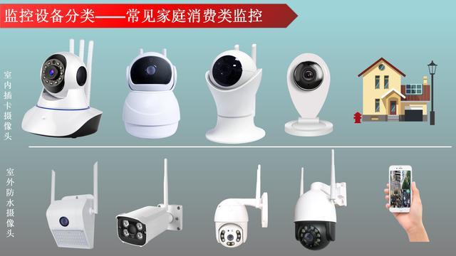 监控摄像头如何正确的安装?