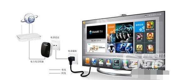 智能电视如何安装摄像头?