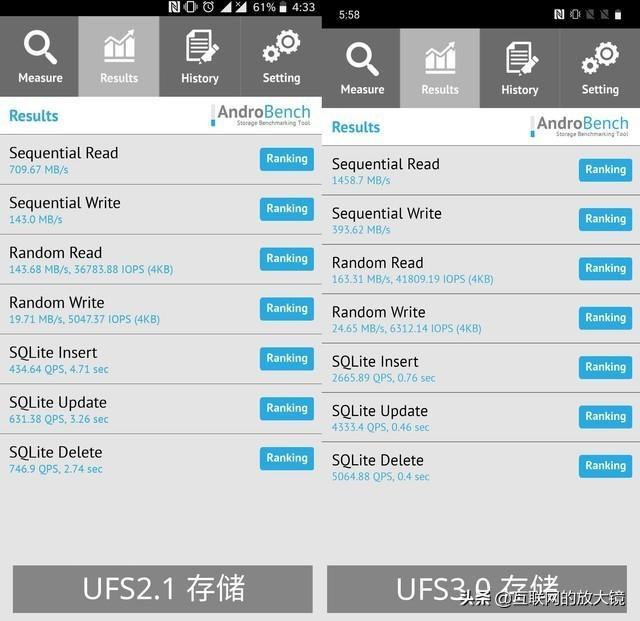 目前有哪几款手机使用ufs3.0存储?