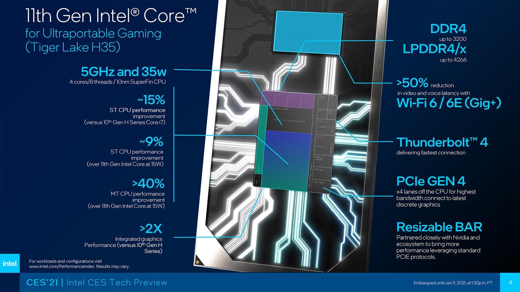 Intel 10nm终于冲到八核:5GHz血战Zen3